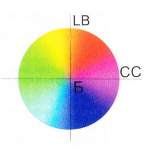 Light balance Color correction