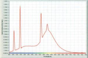 спектр люминесцентной лампы