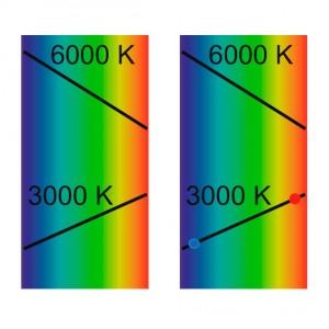 тепловой спектр