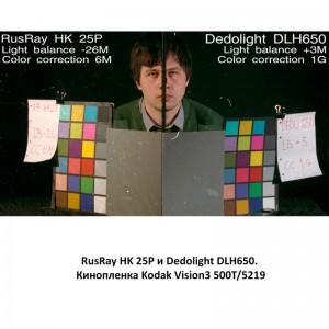 RusRay HK 25P Dedolight DLH650 Kodak Vision3